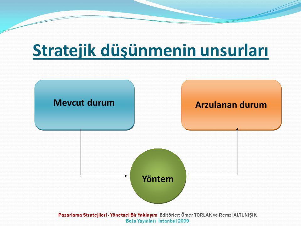 Stratejik düşünmenin unsurları Mevcut durum Arzulanan durum Yöntem Pazarlama Stratejileri - Yönetsel Bir Yaklaşım Editörler: Ömer TORLAK ve Remzi ALTU