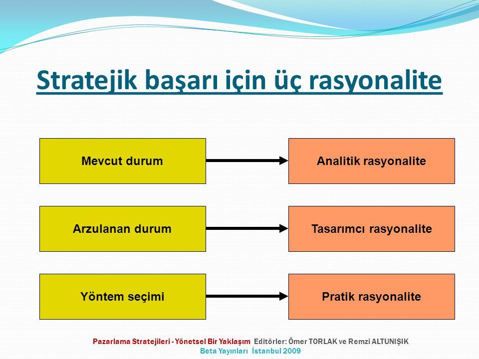 Stratejik başarı için üç rasyonalite Mevcut durum Tasarımcı rasyonalite Arzulanan durum Pratik rasyonalite Yöntem seçimi Analitik rasyonalite Pazarlama Stratejileri - Yönetsel Bir Yaklaşım Editörler: Ömer TORLAK ve Remzi ALTUNIŞIK Beta Yayınları İstanbul 2009
