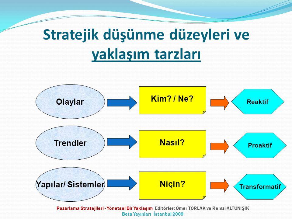 Stratejik düşünme düzeyleri ve yaklaşım tarzları Olaylar Trendler Yapılar/ Sistemler Kim? / Ne? Nasıl? Niçin? Reaktif Proaktif Transformatif Pazarlama