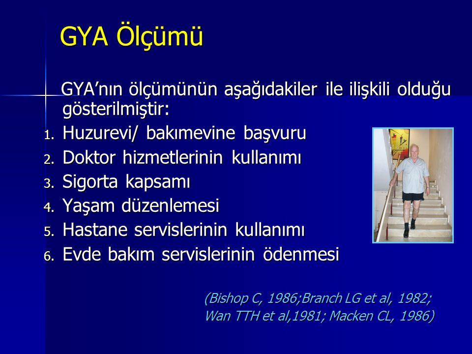 GYA Ölçümü GYA'nın ölçümünün aşağıdakiler ile ilişkili olduğu gösterilmiştir: GYA'nın ölçümünün aşağıdakiler ile ilişkili olduğu gösterilmiştir: 1.