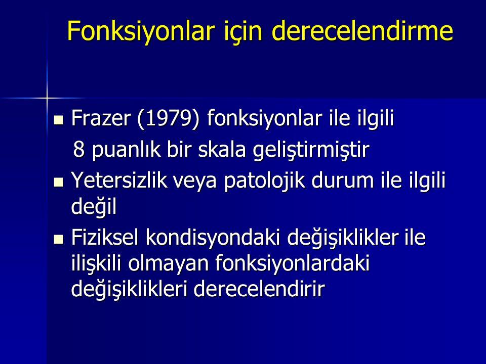 Fonksiyonlar için derecelendirme Fonksiyonlar için derecelendirme Frazer (1979) fonksiyonlar ile ilgili Frazer (1979) fonksiyonlar ile ilgili 8 puanlık bir skala geliştirmiştir 8 puanlık bir skala geliştirmiştir Yetersizlik veya patolojik durum ile ilgili değil Yetersizlik veya patolojik durum ile ilgili değil Fiziksel kondisyondaki değişiklikler ile ilişkili olmayan fonksiyonlardaki değişiklikleri derecelendirir Fiziksel kondisyondaki değişiklikler ile ilişkili olmayan fonksiyonlardaki değişiklikleri derecelendirir
