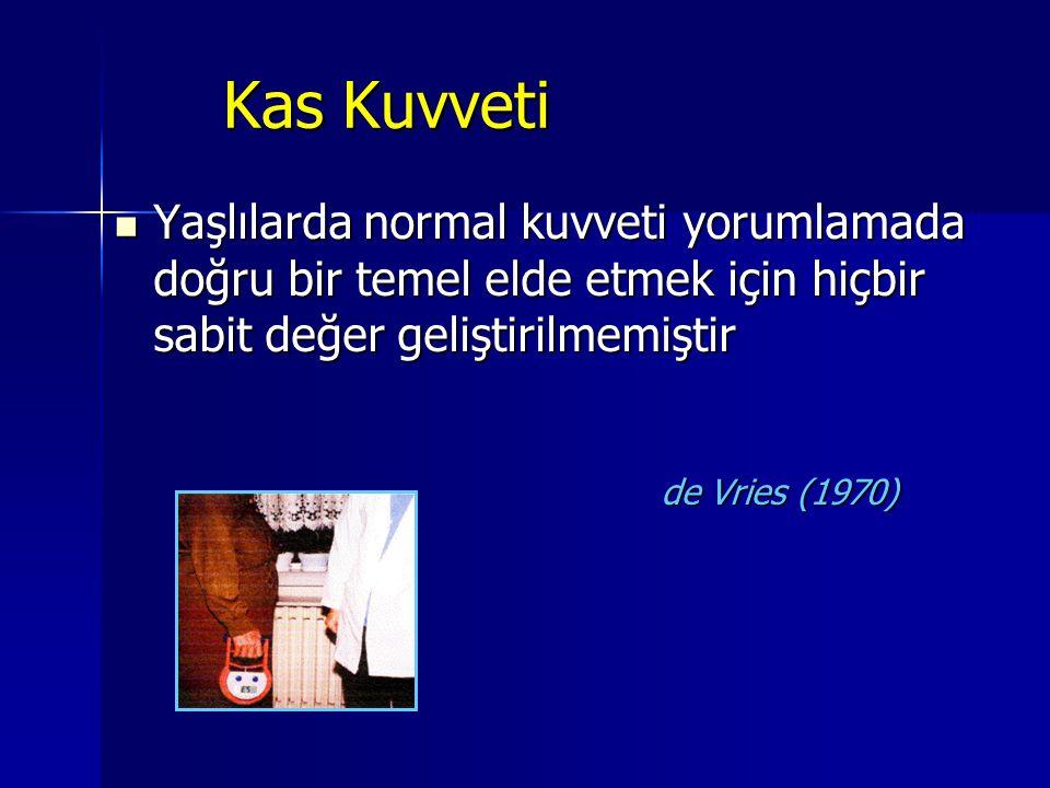 Kas Kuvveti Kas Kuvveti Yaşlılarda normal kuvveti yorumlamada doğru bir temel elde etmek için hiçbir sabit değer geliştirilmemiştir Yaşlılarda normal kuvveti yorumlamada doğru bir temel elde etmek için hiçbir sabit değer geliştirilmemiştir de Vries (1970) de Vries (1970)