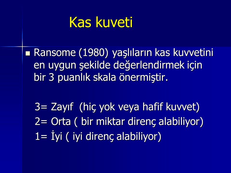 Kas kuveti Kas kuveti Ransome (1980) yaşlıların kas kuvvetini en uygun şekilde değerlendirmek için bir 3 puanlık skala önermiştir.