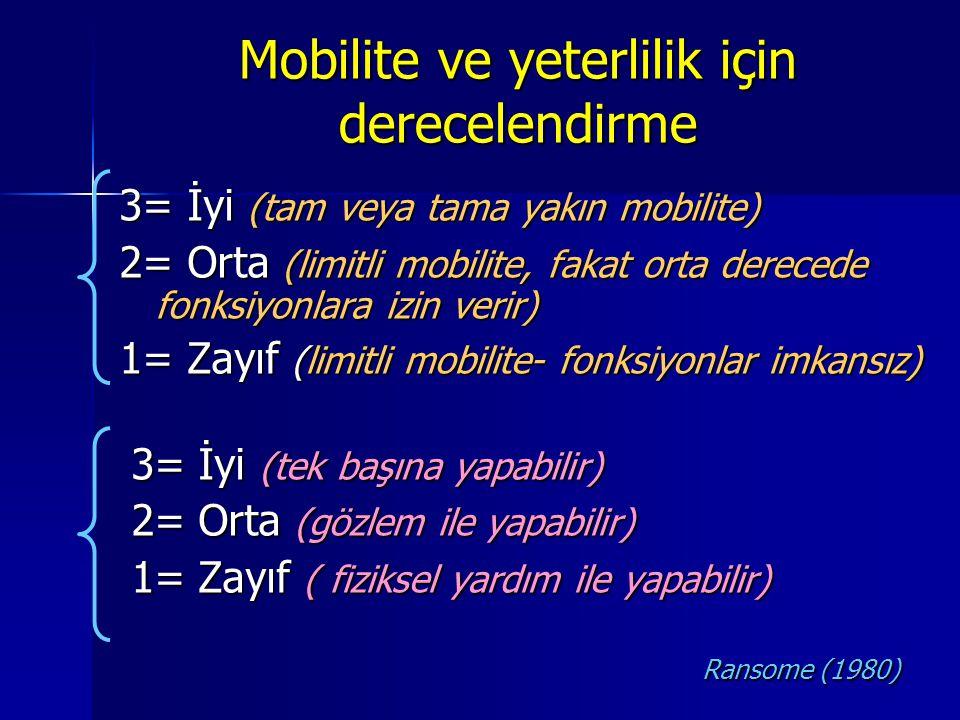 Mobilite ve yeterlilik için derecelendirme 3= İyi (tam veya tama yakın mobilite) 2= Orta (limitli mobilite, fakat orta derecede fonksiyonlara izin verir) 1= Zayıf (limitli mobilite- fonksiyonlar imkansız) 3= İyi (tek başına yapabilir) 3= İyi (tek başına yapabilir) 2= Orta (gözlem ile yapabilir) 2= Orta (gözlem ile yapabilir) 1= Zayıf ( fiziksel yardım ile yapabilir) 1= Zayıf ( fiziksel yardım ile yapabilir) Ransome (1980) Ransome (1980)