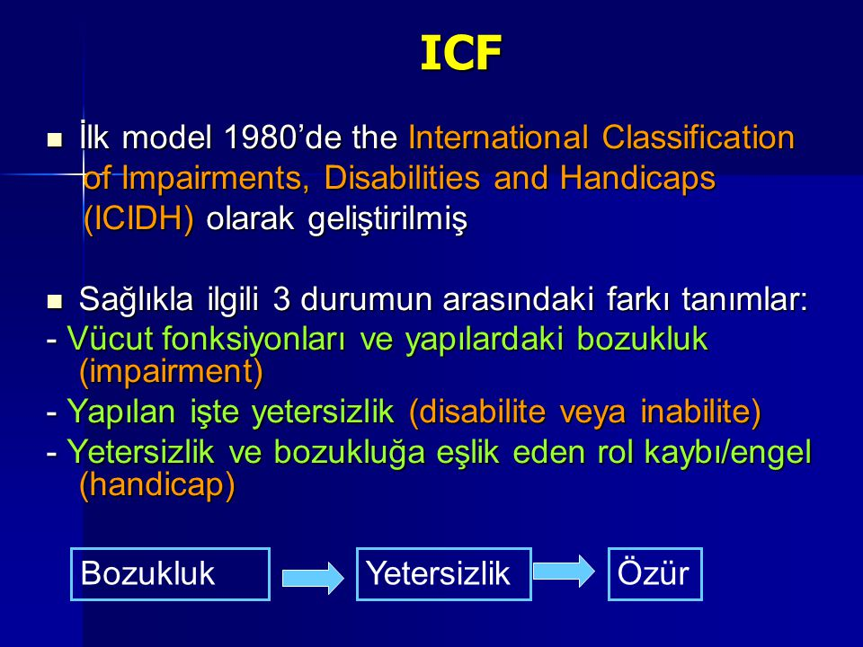 ICF ICF İlk model 1980'de the International Classification İlk model 1980'de the International Classification of Impairments, Disabilities and Handica