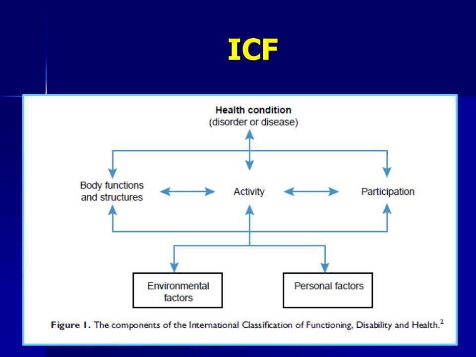 ICF ICF