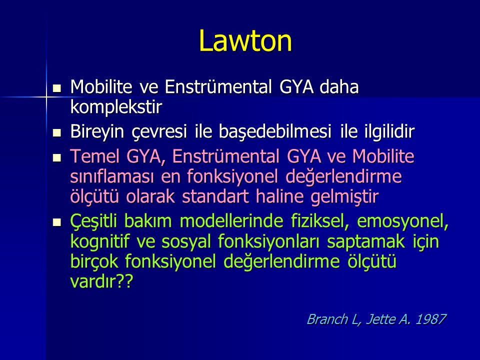 Lawton Lawton Mobilite ve Enstrümental GYA daha komplekstir Mobilite ve Enstrümental GYA daha komplekstir Bireyin çevresi ile başedebilmesi ile ilgilidir Bireyin çevresi ile başedebilmesi ile ilgilidir Temel GYA, Enstrümental GYA ve Mobilite sınıflaması en fonksiyonel değerlendirme ölçütü olarak standart haline gelmiştir Temel GYA, Enstrümental GYA ve Mobilite sınıflaması en fonksiyonel değerlendirme ölçütü olarak standart haline gelmiştir Çeşitli bakım modellerinde fiziksel, emosyonel, kognitif ve sosyal fonksiyonları saptamak için birçok fonksiyonel değerlendirme ölçütü vardır?.