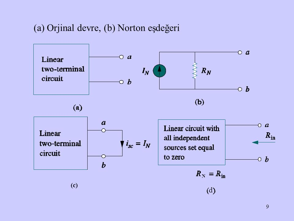 20 Reciprocity Theorem (only applicable to reciprocity networks) Case 3