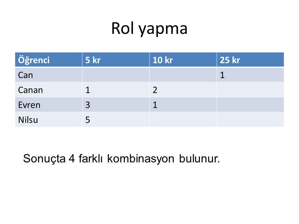 Rol yapma Öğrenci5 kr10 kr25 kr Can1 Canan12 Evren31 Nilsu5 Sonuçta 4 farklı kombinasyon bulunur.