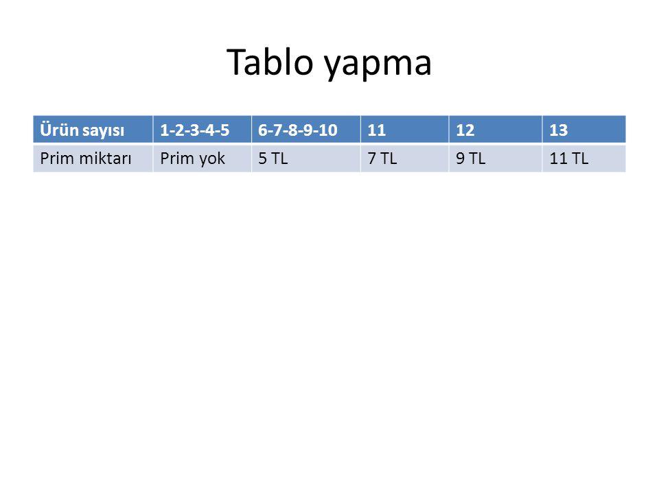 Tablo yapma Ürün sayısı1-2-3-4-56-7-8-9-10111213 Prim miktarıPrim yok5 TL7 TL9 TL11 TL