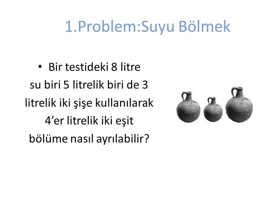 1.Problem:Suyu Bölmek Bir testideki 8 litre su biri 5 litrelik biri de 3 litrelik iki şişe kullanılarak 4'er litrelik iki eşit bölüme nasıl ayrılabilir?