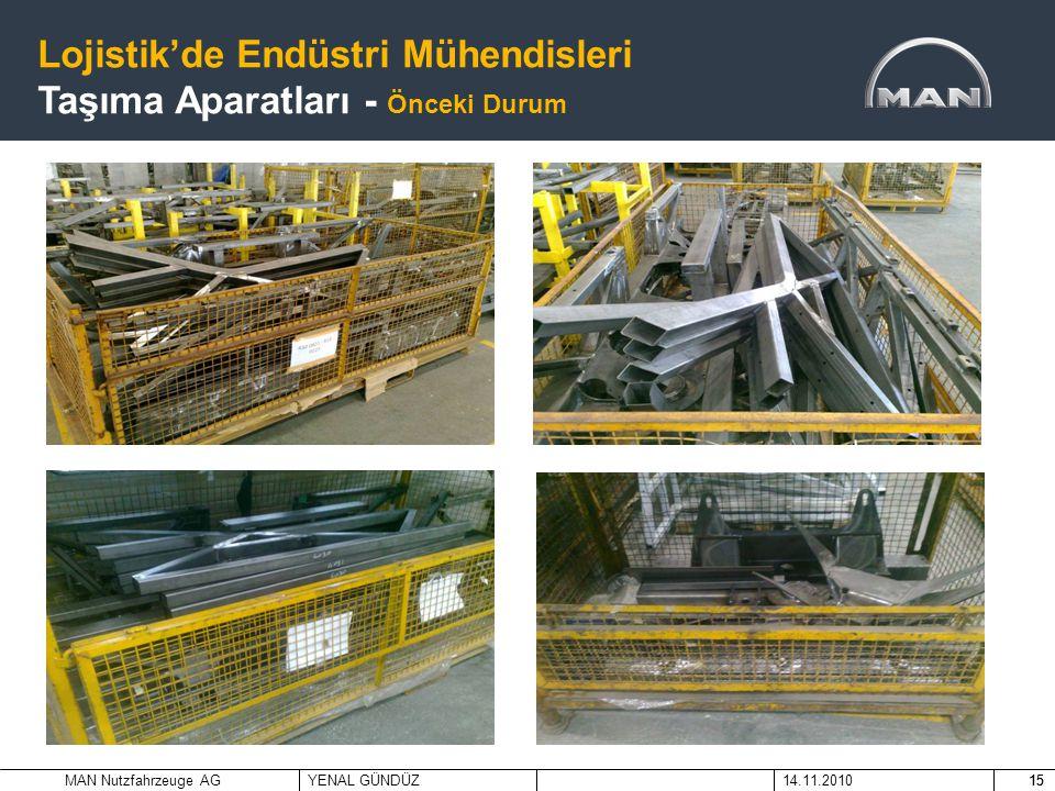 MAN Nutzfahrzeuge AGYENAL GÜNDÜZ14.11.201015 Koltuk Taşıyıcı Projesi Proje Öncesi Durum Lojistik'de Endüstri Mühendisleri Taşıma Aparatları - Önceki D