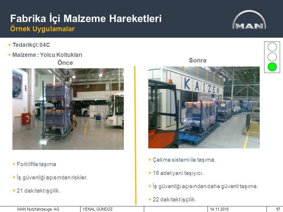 MAN Nutzfahrzeuge AGYENAL GÜNDÜZ14.11.201017 Koltuk Taşıyıcı Projesi Proje Öncesi Durum Fabrika İçi Malzeme Hareketleri Örnek Uygulamalar  Forkliftle