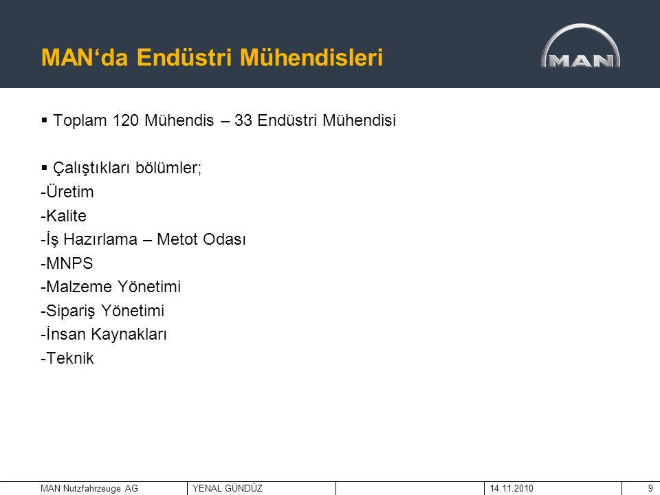 MAN Nutzfahrzeuge AGYENAL GÜNDÜZ14.11.20109 MAN'da Endüstri Mühendisleri  Toplam 120 Mühendis – 33 Endüstri Mühendisi  Çalıştıkları bölümler; -Üreti