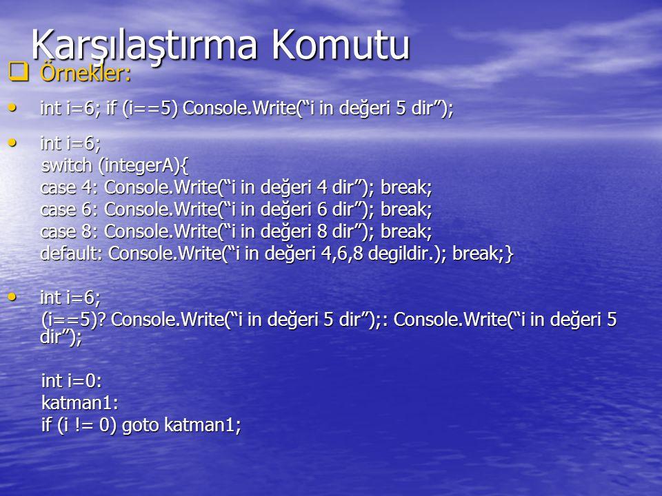 Karşılaştırma Komutu  Örnekler: int i=6; if (i==5) Console.Write( i in değeri 5 dir ); int i=6; if (i==5) Console.Write( i in değeri 5 dir ); int i=6; int i=6; switch (integerA){ switch (integerA){ case 4: Console.Write( i in değeri 4 dir ); break; case 6: Console.Write( i in değeri 6 dir ); break; case 8: Console.Write( i in değeri 8 dir ); break; default: Console.Write( i in değeri 4,6,8 degildir.); break;} int i=6; int i=6; (i==5).