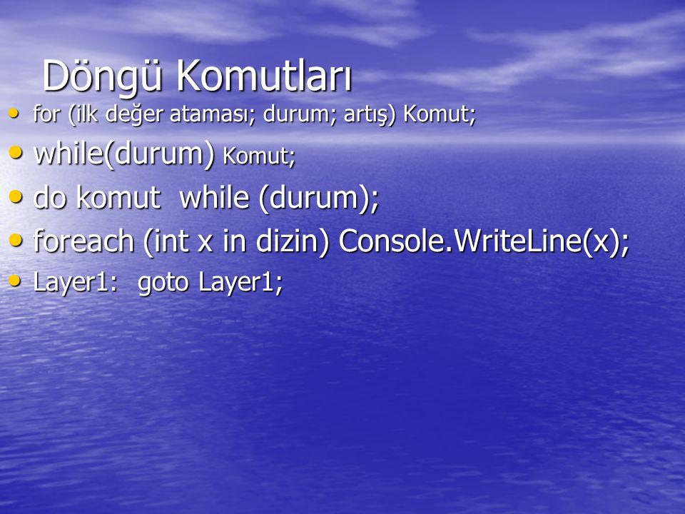 Döngü Komutları for (ilk değer ataması; durum; artış) Komut; for (ilk değer ataması; durum; artış) Komut; while(durum) Komut; while(durum) Komut; do komut while (durum); do komut while (durum); foreach (int x in dizin) Console.WriteLine(x); foreach (int x in dizin) Console.WriteLine(x); Layer1: goto Layer1; Layer1: goto Layer1;