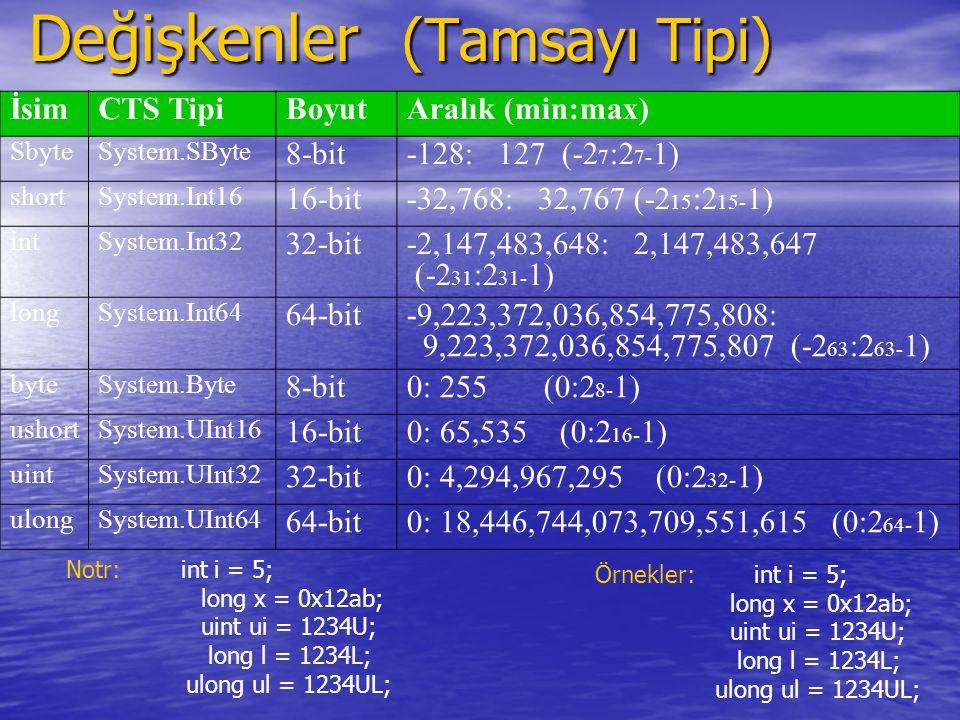 Değişkenler (Tamsayı Tipi) İsimCTS TipiBoyutAralık (min:max) SbyteSystem.SByte 8-bit-128: 127 (-2 7 :2 7- 1) shortSystem.Int16 16-bit-32,768: 32,767 (-2 15 :2 15- 1) intSystem.Int32 32-bit-2,147,483,648: 2,147,483,647 (-2 31 :2 31- 1) longSystem.Int64 64-bit-9,223,372,036,854,775,808: 9,223,372,036,854,775,807 (-2 63 :2 63- 1) byteSystem.Byte 8-bit0: 255 (0:2 8- 1) ushortSystem.UInt16 16-bit0: 65,535 (0:2 16- 1) uintSystem.UInt32 32-bit0: 4,294,967,295 (0:2 32- 1) ulongSystem.UInt64 64-bit0: 18,446,744,073,709,551,615 (0:2 64- 1) Örnekler: int i = 5; long x = 0x12ab; uint ui = 1234U; long l = 1234L; ulong ul = 1234UL; Notr: int i = 5; long x = 0x12ab; uint ui = 1234U; long l = 1234L; ulong ul = 1234UL;