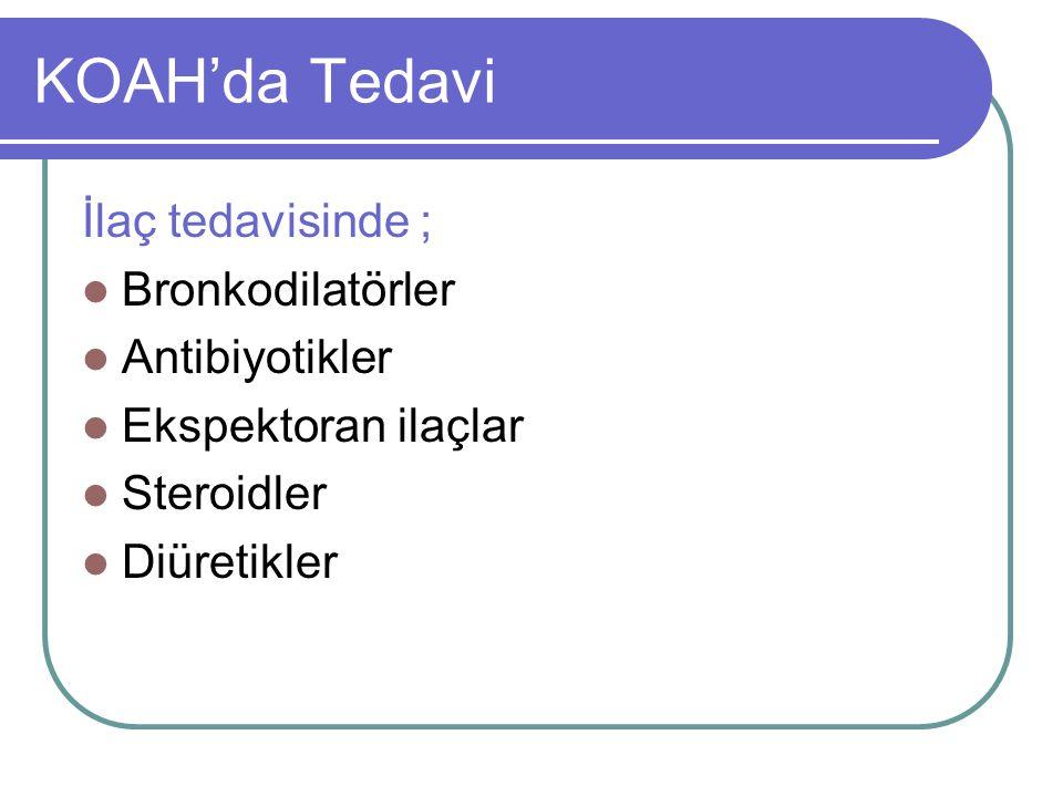 KOAH'da Tedavi İlaç tedavisinde ; Bronkodilatörler Antibiyotikler Ekspektoran ilaçlar Steroidler Diüretikler