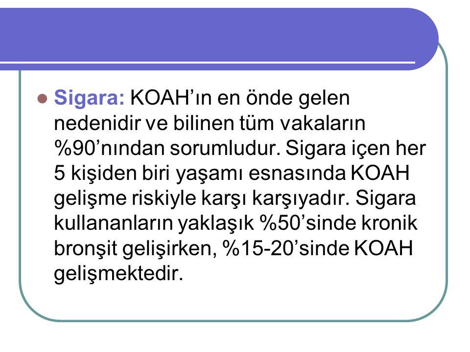 Sigara: KOAH'ın en önde gelen nedenidir ve bilinen tüm vakaların %90'nından sorumludur. Sigara içen her 5 kişiden biri yaşamı esnasında KOAH gelişme r