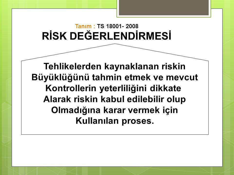 11.01.201510 Tanım : TS 18001- 2008 RİSK DEĞERLENDİRMESİ Tehlikelerden kaynaklanan riskin Büyüklüğünü tahmin etmek ve mevcut Kontrollerin yeterliliğini dikkate Alarak riskin kabul edilebilir olup Olmadığına karar vermek için Kullanılan proses.