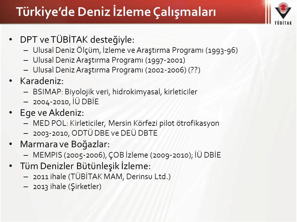 Türkiye'de Deniz İzleme Çalışmaları DPT ve TÜBİTAK desteğiyle: – Ulusal Deniz Ölçüm, İzleme ve Araştırma Programı (1993-96) – Ulusal Deniz Araştırma P