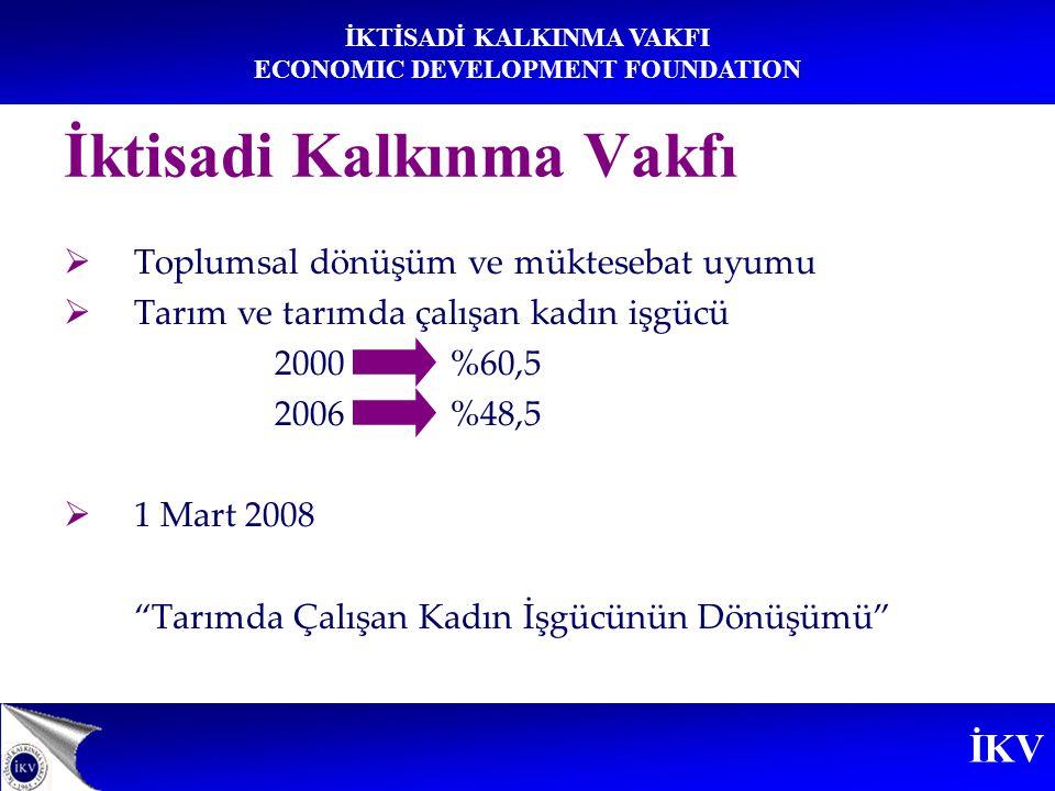 İKV İKTİSADİ KALKINMA VAKFI ECONOMIC DEVELOPMENT FOUNDATION  Toplumsal dönüşüm ve müktesebat uyumu  Tarım ve tarımda çalışan kadın işgücü 2000 %60,5