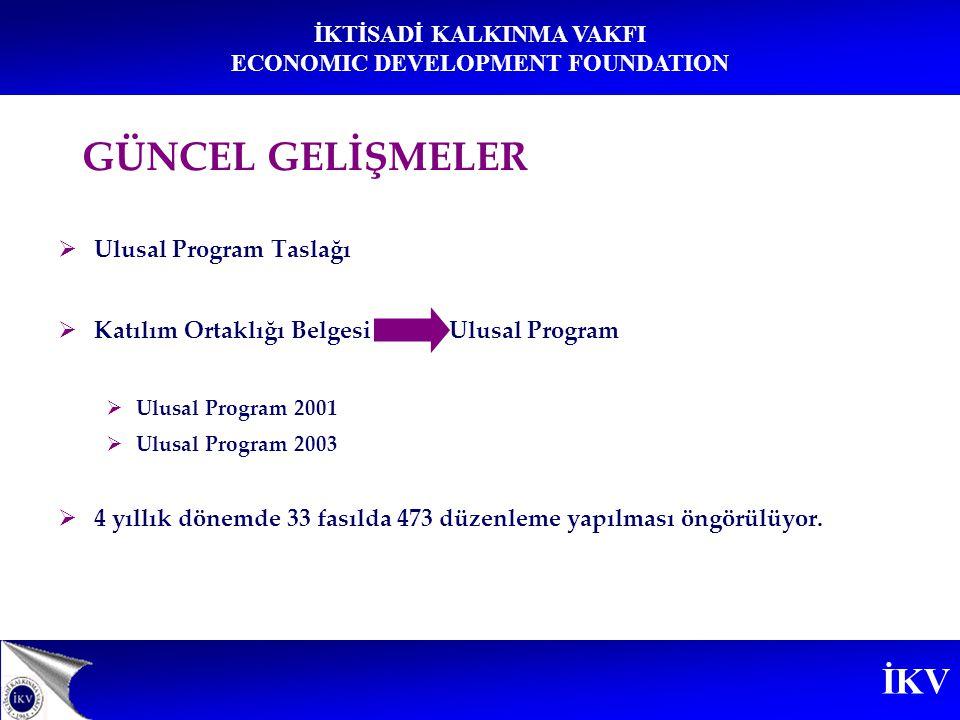 İKV İKTİSADİ KALKINMA VAKFI ECONOMIC DEVELOPMENT FOUNDATION  Ulusal Program Taslağı  Katılım Ortaklığı Belgesi Ulusal Program  Ulusal Program 2001