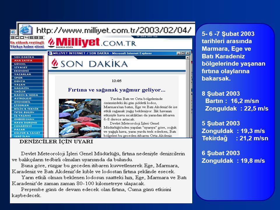 5- 6 -7 Şubat 2003 tarihleri arasında Marmara, Ege ve Batı Karadeniz bölgelerinde yaşanan fırtına olaylarına bakarsak. 8 Şubat 2003 Bartın : 16,2 m/sn