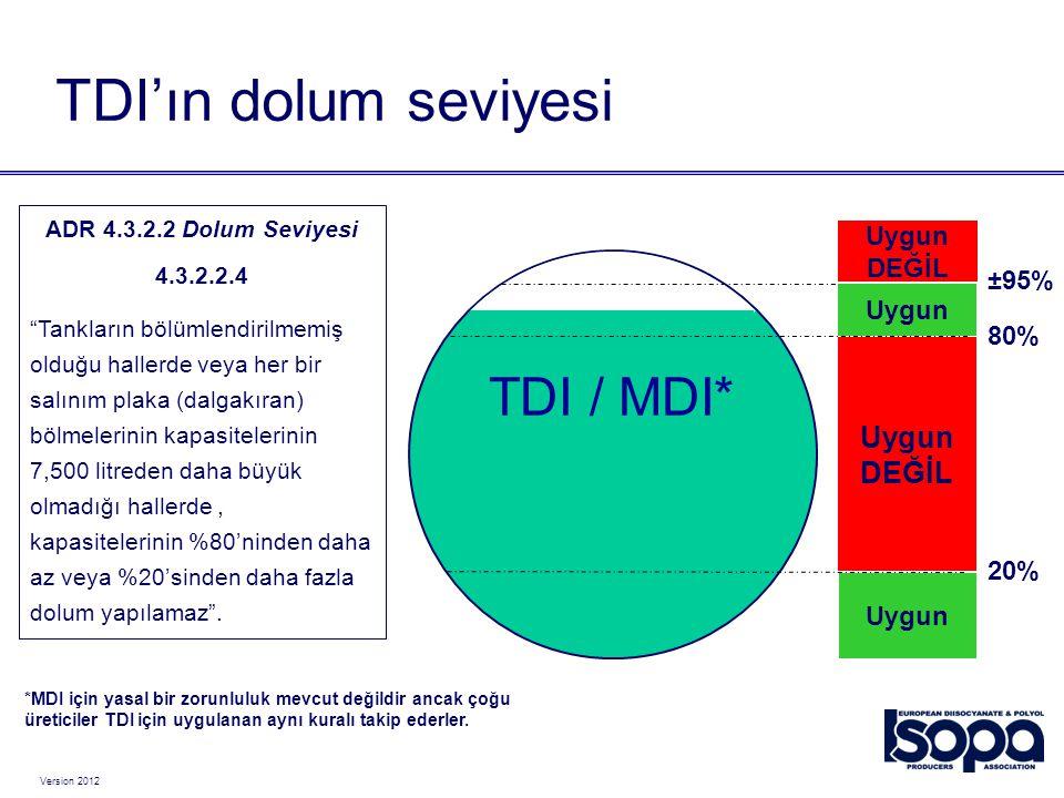 """Version 2012 TDI / MDI* 20% 80% ±95% Uygun Uygun DEĞİL Uygun Uygun DEĞİL ADR 4.3.2.2 Dolum Seviyesi 4.3.2.2.4 """"Tankların bölümlendirilmemiş olduğu hal"""