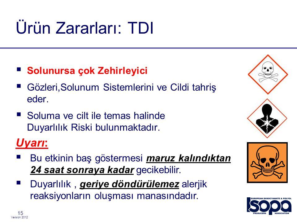 Version 2012 15 Ürün Zararları: TDI  Solunursa çok Zehirleyici  Gözleri,Solunum Sistemlerini ve Cildi tahriş eder.  Soluma ve cilt ile temas halind