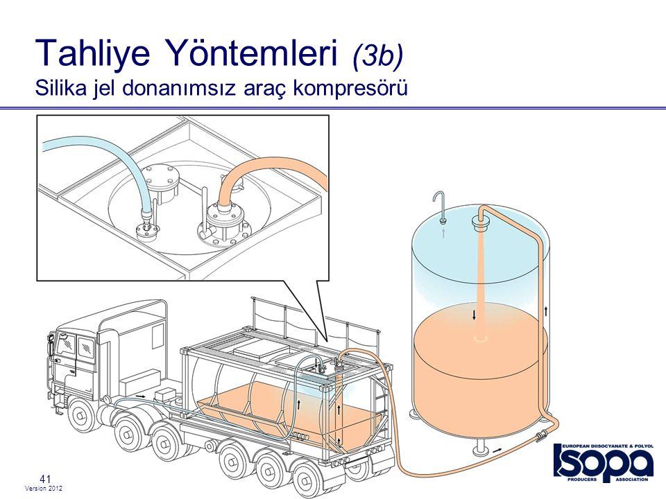 Version 2012 41 Tahliye Yöntemleri (3b) Silika jel donanımsız araç kompresörü