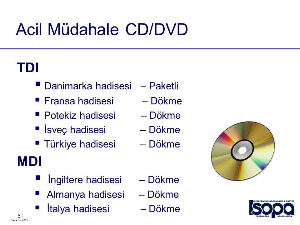 Version 2012 51 Acil Müdahale CD/DVD TDI  Danimarka hadisesi – Paketli  Fransa hadisesi – Dökme  Potekiz hadisesi – Dökme  İsveç hadisesi– Dökme 