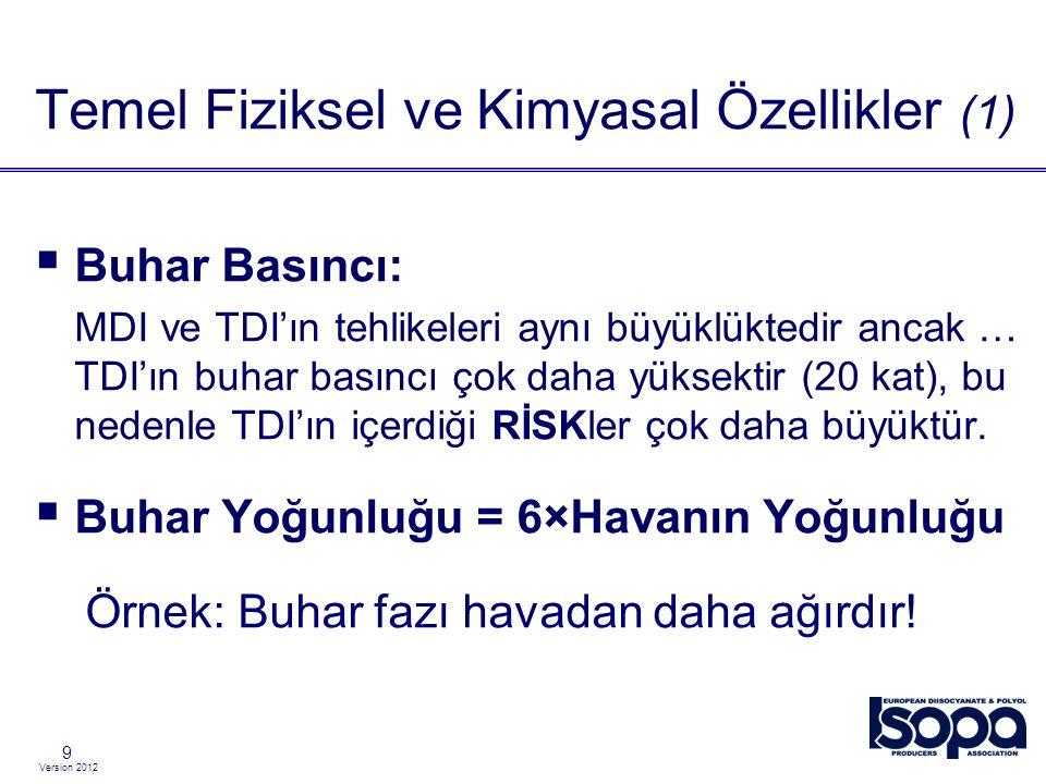 Version 2012 50 Ve..... Acil bir Durumda : Bizi Arayın.... Kahraman Olmaya Çalışmayın.....!!