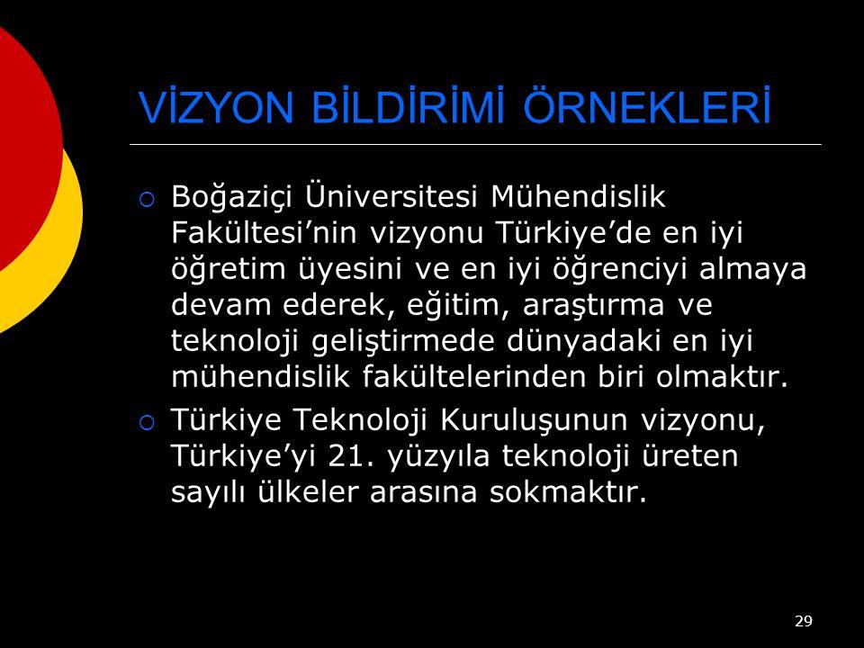 29 VİZYON BİLDİRİMİ ÖRNEKLERİ  Boğaziçi Üniversitesi Mühendislik Fakültesi'nin vizyonu Türkiye'de en iyi öğretim üyesini ve en iyi öğrenciyi almaya devam ederek, eğitim, araştırma ve teknoloji geliştirmede dünyadaki en iyi mühendislik fakültelerinden biri olmaktır.