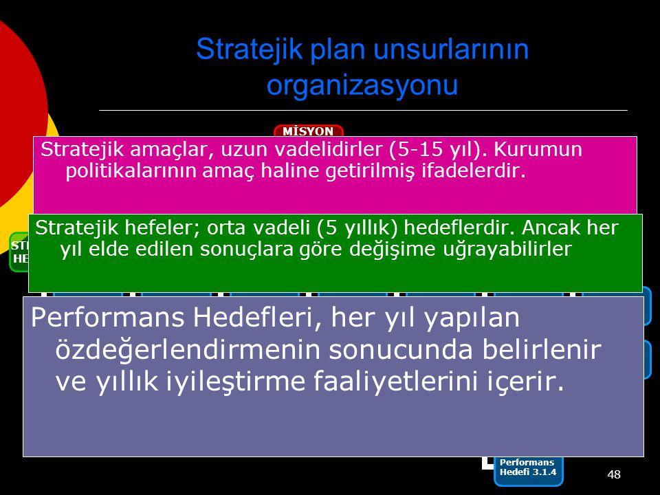 48 Stratejik plan unsurlarının organizasyonu Stratejik amaçlar, uzun vadelidirler (5-15 yıl).