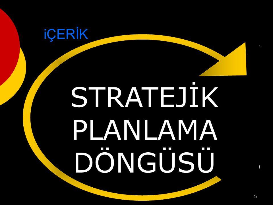 5 iÇERİK  Stratejik Planlama Kavramı  Neredeyiz.