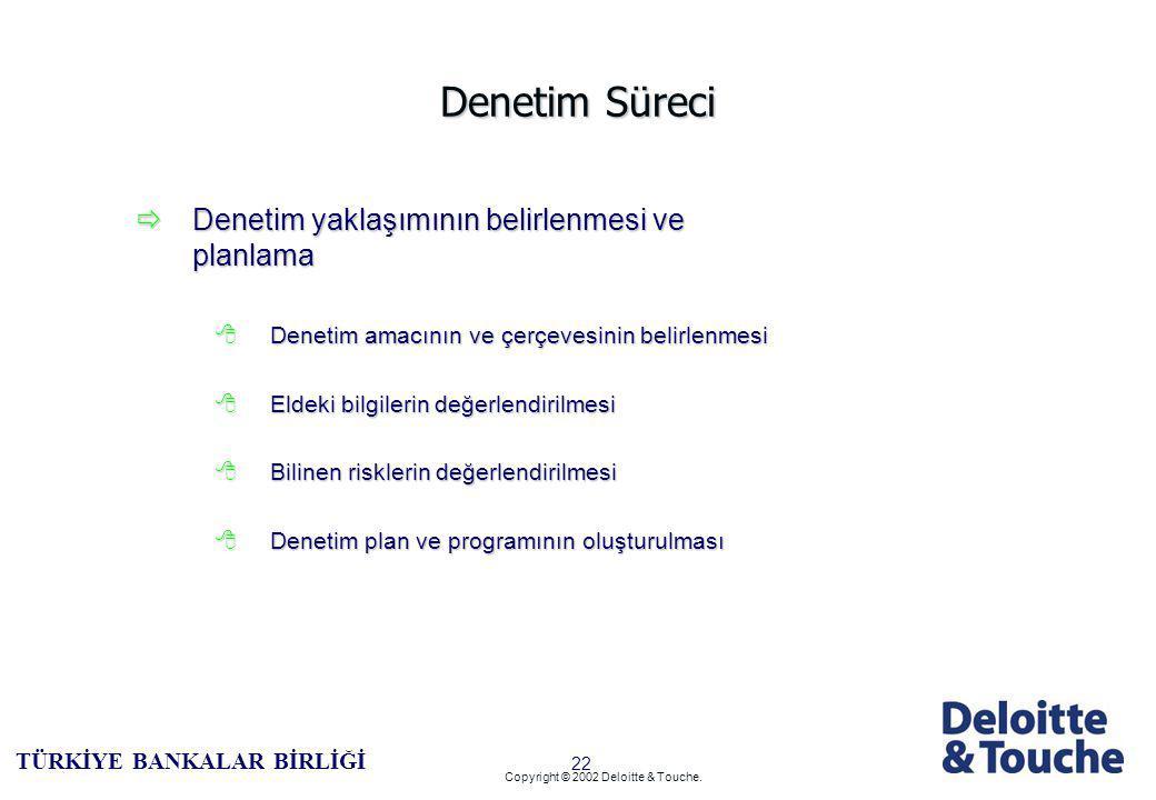 21 TÜRKİYE BANKALAR BİRLİĞİ Copyright © 2002 Deloitte & Touche.