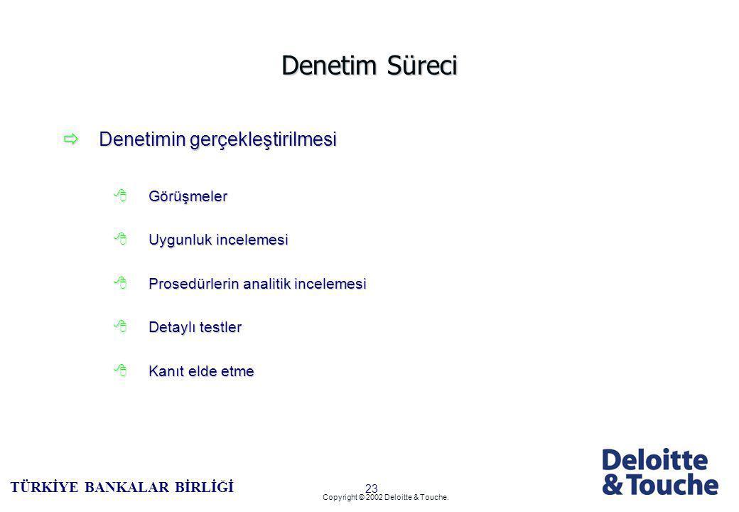 22 TÜRKİYE BANKALAR BİRLİĞİ Copyright © 2002 Deloitte & Touche.