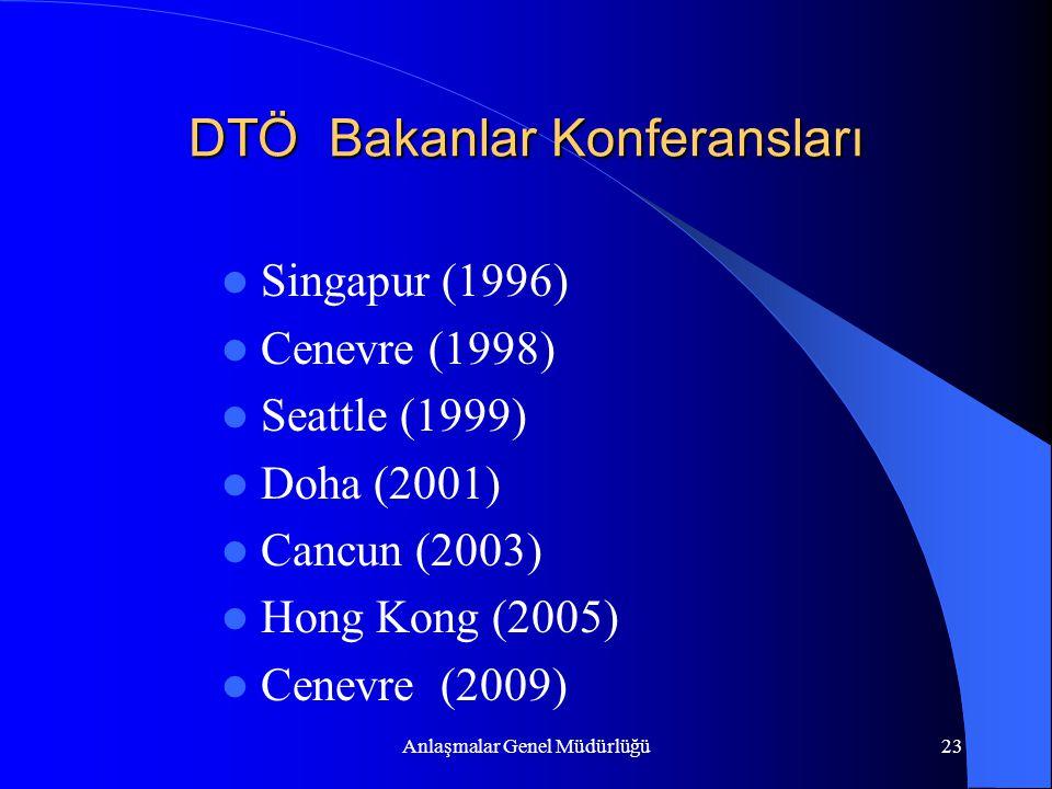 Anlaşmalar Genel Müdürlüğü23 DTÖ Bakanlar Konferansları Singapur (1996) Cenevre (1998) Seattle (1999) Doha (2001) Cancun (2003) Hong Kong (2005) Cenev