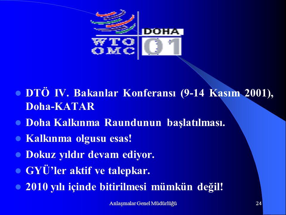 Anlaşmalar Genel Müdürlüğü24 DTÖ IV. Bakanlar Konferansı (9-14 Kasım 2001), Doha-KATAR Doha Kalkınma Raundunun başlatılması. Kalkınma olgusu esas! Dok