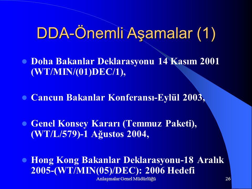 Anlaşmalar Genel Müdürlüğü26 DDA-Önemli Aşamalar (1) Doha Bakanlar Deklarasyonu 14 Kasım 2001 (WT/MIN/(01)DEC/1), Cancun Bakanlar Konferansı-Eylül 200