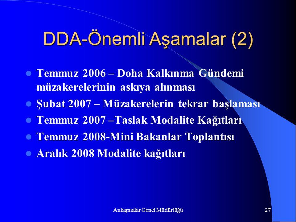 Anlaşmalar Genel Müdürlüğü27 DDA-Önemli Aşamalar (2) Temmuz 2006 – Doha Kalkınma Gündemi müzakerelerinin askıya alınması Şubat 2007 – Müzakerelerin te