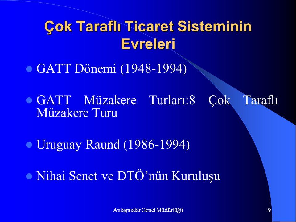 Anlaşmalar Genel Müdürlüğü9 Çok Taraflı Ticaret Sisteminin Evreleri GATT Dönemi (1948-1994) GATT Müzakere Turları:8 Çok Taraflı Müzakere Turu Uruguay