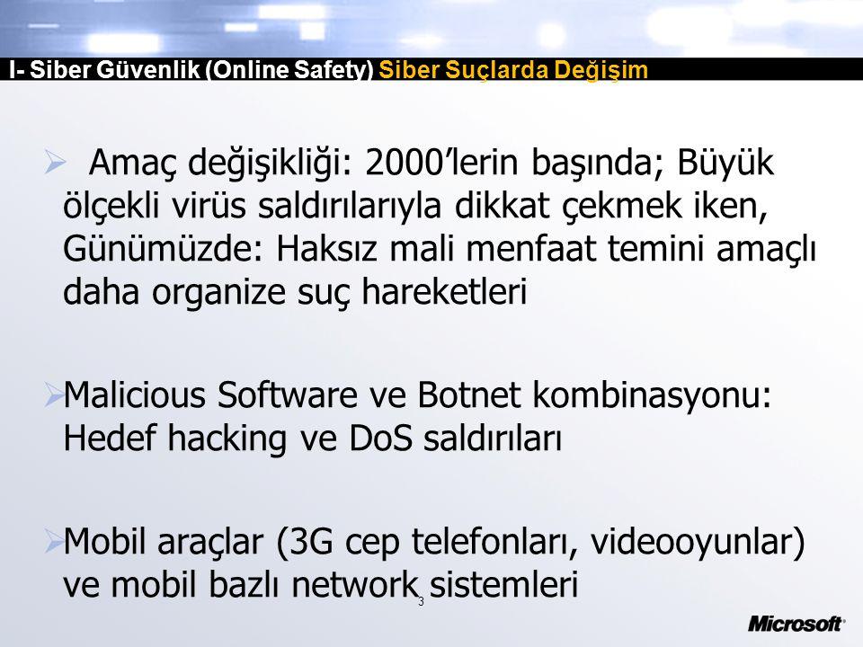 3 I- Siber Güvenlik (Online Safety) Siber Suçlarda Değişim  Amaç değişikliği: 2000'lerin başında; Büyük ölçekli virüs saldırılarıyla dikkat çekmek iken, Günümüzde: Haksız mali menfaat temini amaçlı daha organize suç hareketleri  Malicious Software ve Botnet kombinasyonu: Hedef hacking ve DoS saldırıları  Mobil araçlar (3G cep telefonları, videooyunlar) ve mobil bazlı network sistemleri