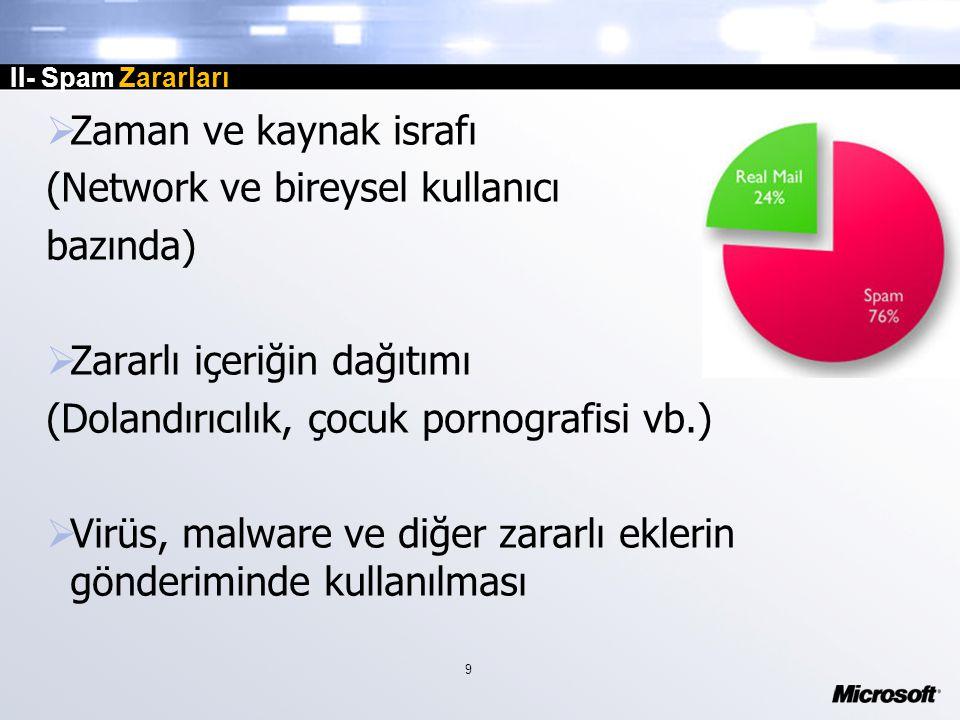 9 II- Spam Zararları  Zaman ve kaynak israfı (Network ve bireysel kullanıcı bazında)  Zararlı içeriğin dağıtımı (Dolandırıcılık, çocuk pornografisi vb.)  Virüs, malware ve diğer zararlı eklerin gönderiminde kullanılması