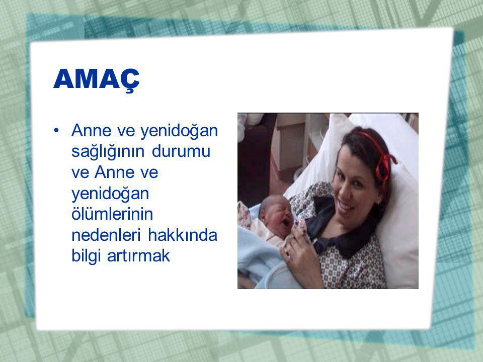 AMAÇ Anne ve yenidoğan sağlığının durumu ve Anne ve yenidoğan ölümlerinin nedenleri hakkında bilgi artırmak