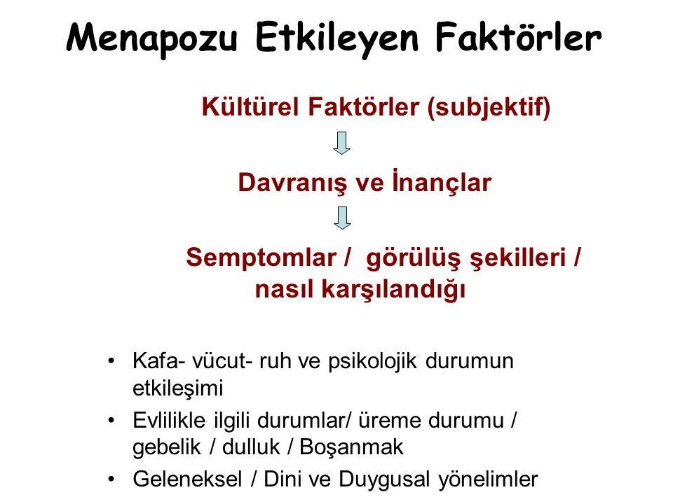 Menapozu Etkileyen Faktörler Kültürel Faktörler (subjektif) Davranış ve İnançlar Semptomlar / görülüş şekilleri / nasıl karşılandığı Kafa- vücut- ruh