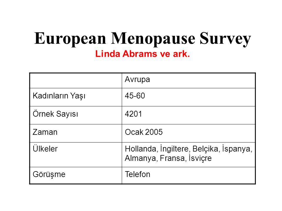 Avrupa Kadınların Yaşı45-60 Örnek Sayısı4201 ZamanOcak 2005 ÜlkelerHollanda, İngiltere, Belçika, İspanya, Almanya, Fransa, İsviçre GörüşmeTelefon Euro