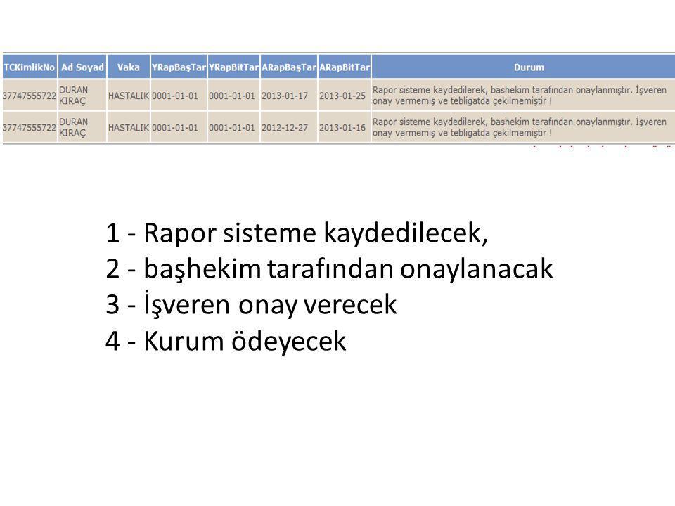 1 - Rapor sisteme kaydedilecek, 2 - başhekim tarafından onaylanacak 3 - İşveren onay verecek 4 - Kurum ödeyecek
