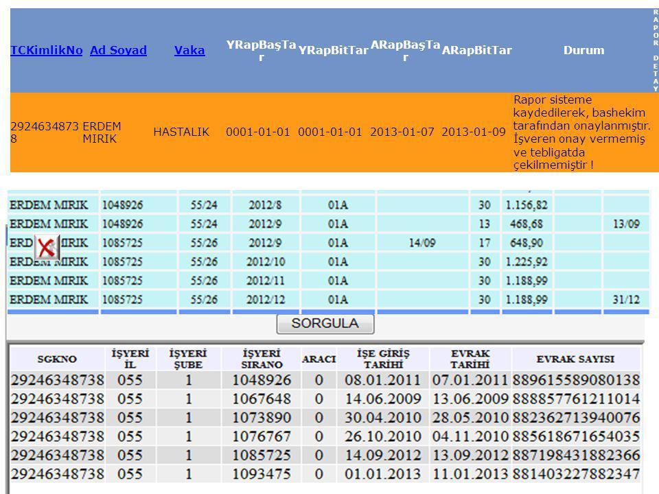 TCKimlikNoAd SoyadVaka YRapBaşTa r YRapBitTar ARapBaşTa r ARapBitTarDurum RAPOR DETAYRAPOR DETAY ARSIVE KALDIR 2924634873 8 ERDEM MIRIK HASTALIK0001-01-01 2013-01-072013-01-09 Rapor sisteme kaydedilerek, bashekim tarafından onaylanmıştır.